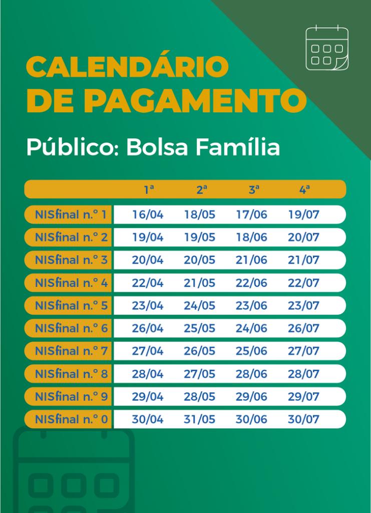 calendario_auxilio_parcelas_consolidado_
